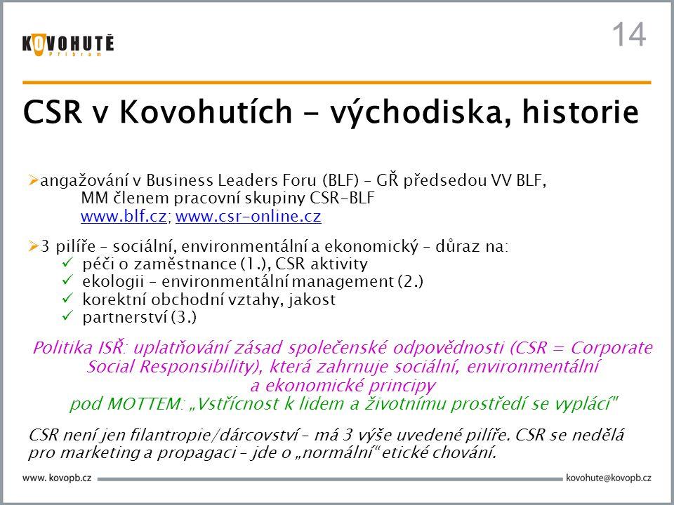 14  angažování v Business Leaders Foru (BLF) – GŘ předsedou VV BLF, MM členem pracovní skupiny CSR-BLF www.blf.cz; www.csr-online.cz  3 pilíře – soc