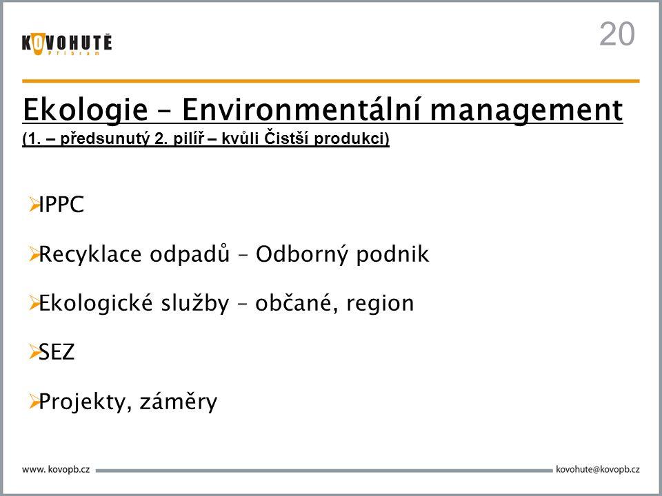 20  IPPC  Recyklace odpadů – Odborný podnik  Ekologické služby – občané, region  SEZ  Projekty, záměry Ekologie – Environmentální management (1.