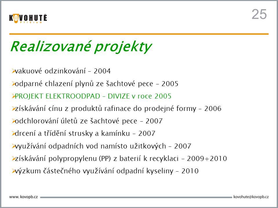 25  vakuové odzinkování – 2004  odparné chlazení plynů ze šachtové pece – 2005  PROJEKT ELEKTROODPAD – DIVIZE v roce 2005  získávání cínu z produk