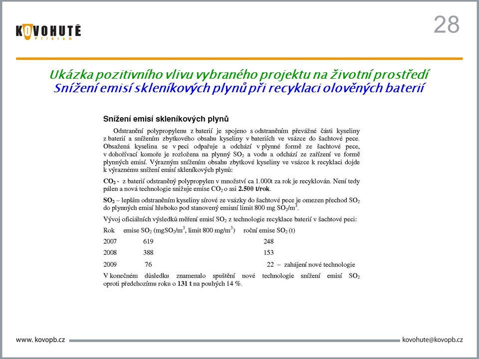 Ukázka pozitivního vlivu vybraného projektu na životní prostředí Snížení emisí skleníkových plynů při recyklaci olověných baterií 28