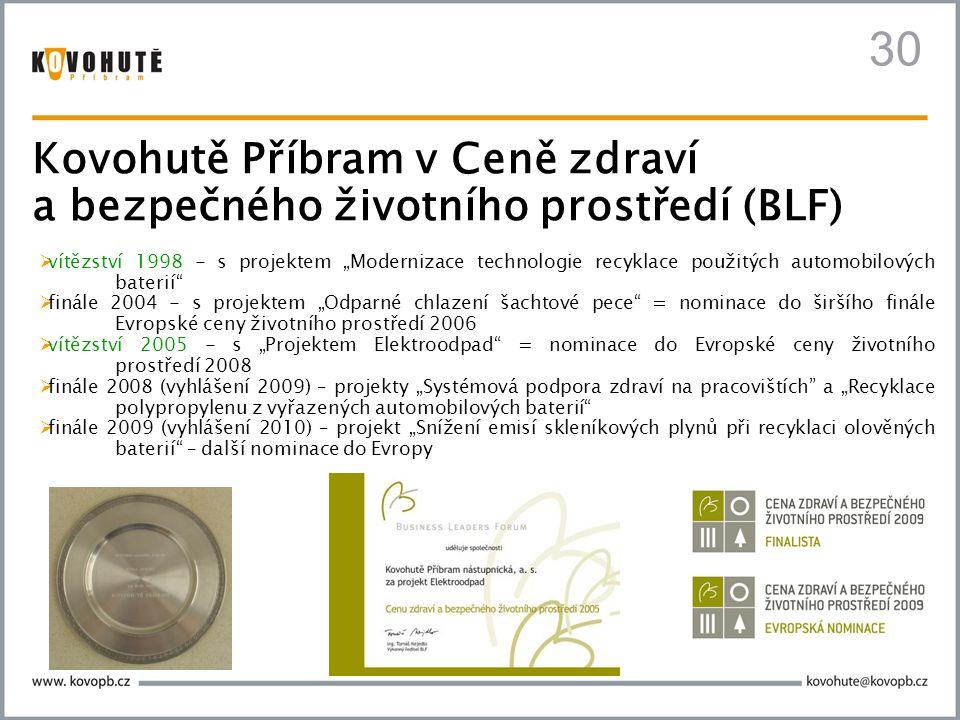 """30 Kovohutě Příbram v Ceně zdraví a bezpečného životního prostředí (BLF)  vítězství 1998 - s projektem """"Modernizace technologie recyklace použitých a"""