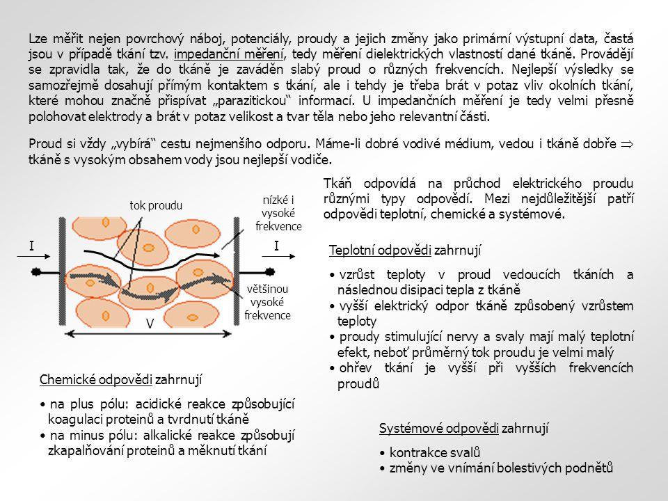 relativní permitivita sval vodivost tuk frekvence (Hz) Krev - obsahuje značné množství vody a iontů - jeden z nejlepších vodičů z biologických tkání Sval (kosterní) - obsahuje 75% vody - jeho vodivost závisí na tocích iontů při kontrakci - nejlepší vodivost má v longitudinálním směru Tuk - obsahuje 14% vody - velmi špatný vodič Kůže - různý obsah vody - u savců považována za izolant - příprava kůže před aplikací stimulu Svalová šlacha - obsahuje málo vody - velmi špatný vodič Periferní nervy - vodivost 6x vyšší než u svalu - myelinové pochvy jsou velmi špatný vodič Kost - obsahuje 5% vody - nejhorší vodič z biologických tkání Srovnání některých tkání podle jejich vodivosti 0,2430,239-0,3320,3000,288100 kHz 0,2220,238-0,2560,2850,27610 kHz 0,1960,1950,2300,2540,21650 Hz KrkNohaRukaTrupHlavaCelé těloFrekvence Vodivost v S/m celého těla a některých jeho částí.