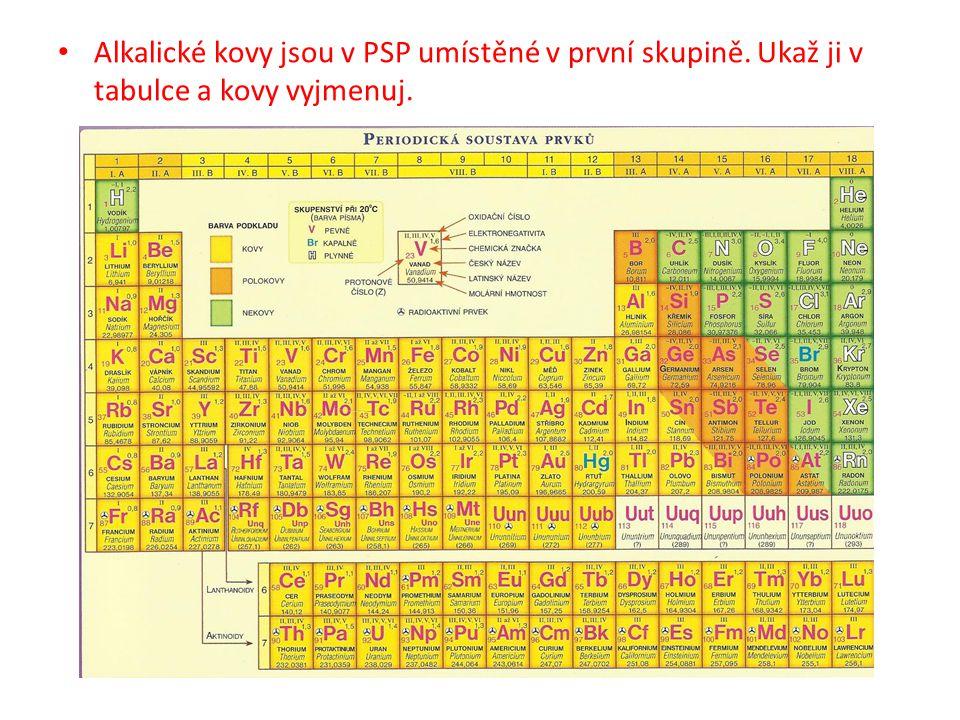 Alkalické kovy jsou v PSP umístěné v první skupině. Ukaž ji v tabulce a kovy vyjmenuj.