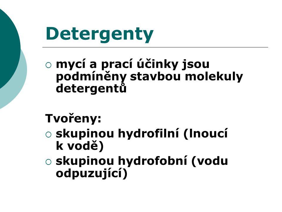 Detergenty  mycí a prací účinky jsou podmíněny stavbou molekuly detergentů Tvořeny:  skupinou hydrofilní (lnoucí k vodě)  skupinou hydrofobní (vodu