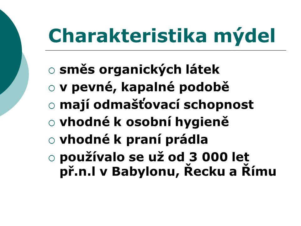 Základní suroviny pro výrobu Základní suroviny:  živočišné tuky  rostlinné tuky  hydroxid sodný  hydroxid draselný  přídavné suroviny (bylinky, parfémy..)