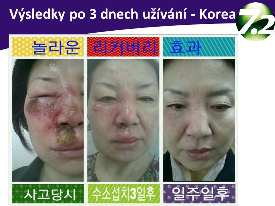 Výsledky po 3 dnech užívání - Korea