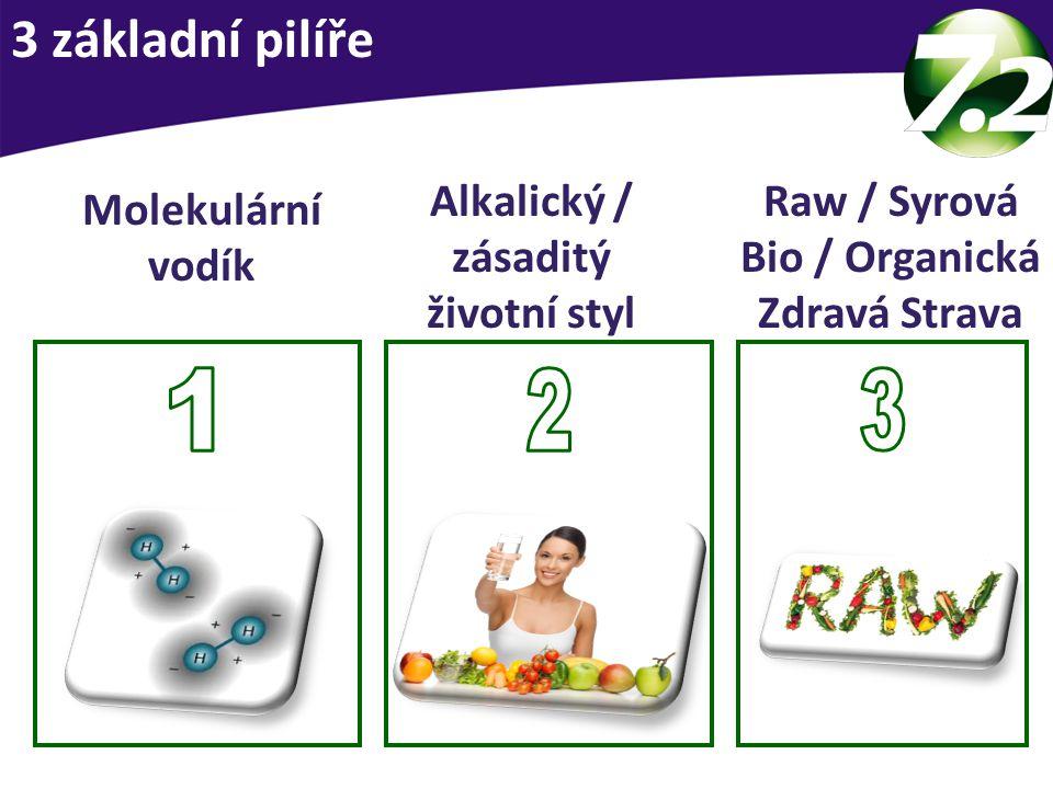 SevenPoint2 základy Molekulární vodík Raw / Syrová Bio / Organická Zdravá Strava Alkalický / zásaditý životní styl 3 základní pilíře