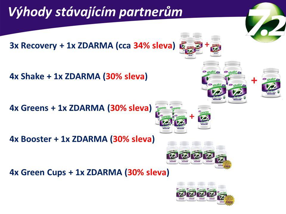 VÝHODA STÁVAJÍCÍM PARTNERŮM 3x Recovery + 1x ZDARMA (cca 34% sleva) Výhody stávajícím partnerům 4x Shake + 1x ZDARMA (30% sleva) 4x Greens + 1x ZDARMA