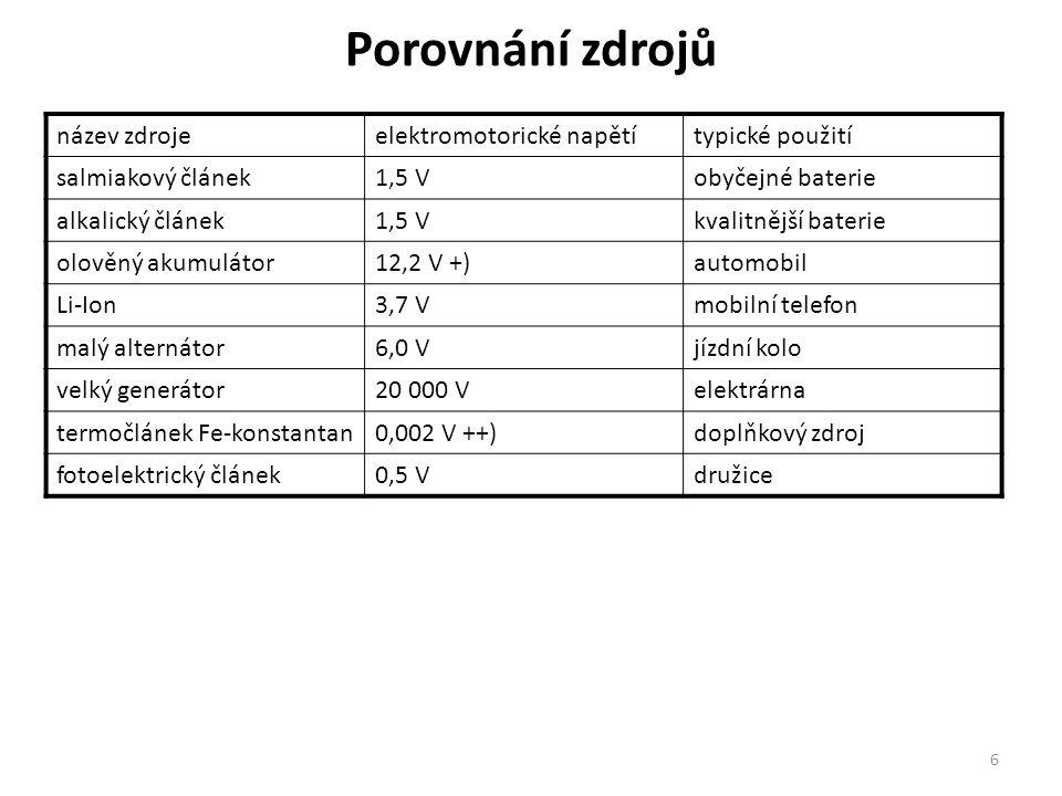 Porovnání zdrojů 6 název zdrojeelektromotorické napětítypické použití salmiakový článek1,5 Vobyčejné baterie alkalický článek1,5 Vkvalitnější baterie olověný akumulátor12,2 V +)automobil Li-Ion3,7 Vmobilní telefon malý alternátor6,0 Vjízdní kolo velký generátor20 000 Velektrárna termočlánek Fe-konstantan0,002 V ++)doplňkový zdroj fotoelektrický článek0,5 Vdružice