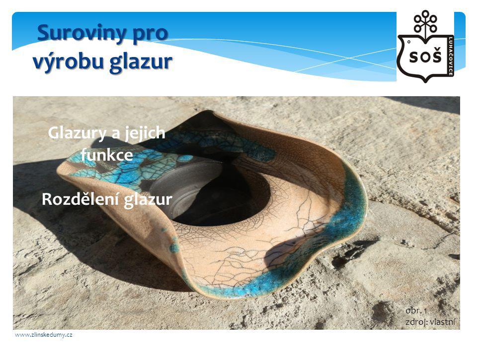 www.zlinskedumy.cz Glazury a jejich funkce Rozdělení glazur Suroviny pro výrobu glazur Glazury a jejich funkce Rozdělení glazur obr.
