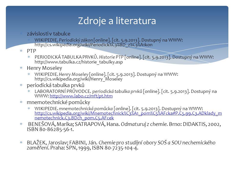  závislosti v tabulce  WIKIPEDIE.Periodický zákon [online].