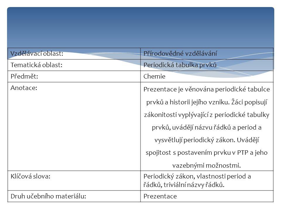 Vzdělávací oblast:Přírodovědné vzdělávání Tematická oblast:Periodická tabulka prvků Předmět:Chemie Anotace: Prezentace je věnována periodické tabulce prvků a historii jejího vzniku.
