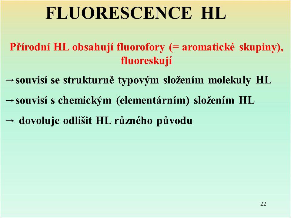 Přírodní HL obsahují fluorofory (= aromatické skupiny), fluoreskují → souvisí se strukturně typovým složením molekuly HL → souvisí s chemickým (elemen