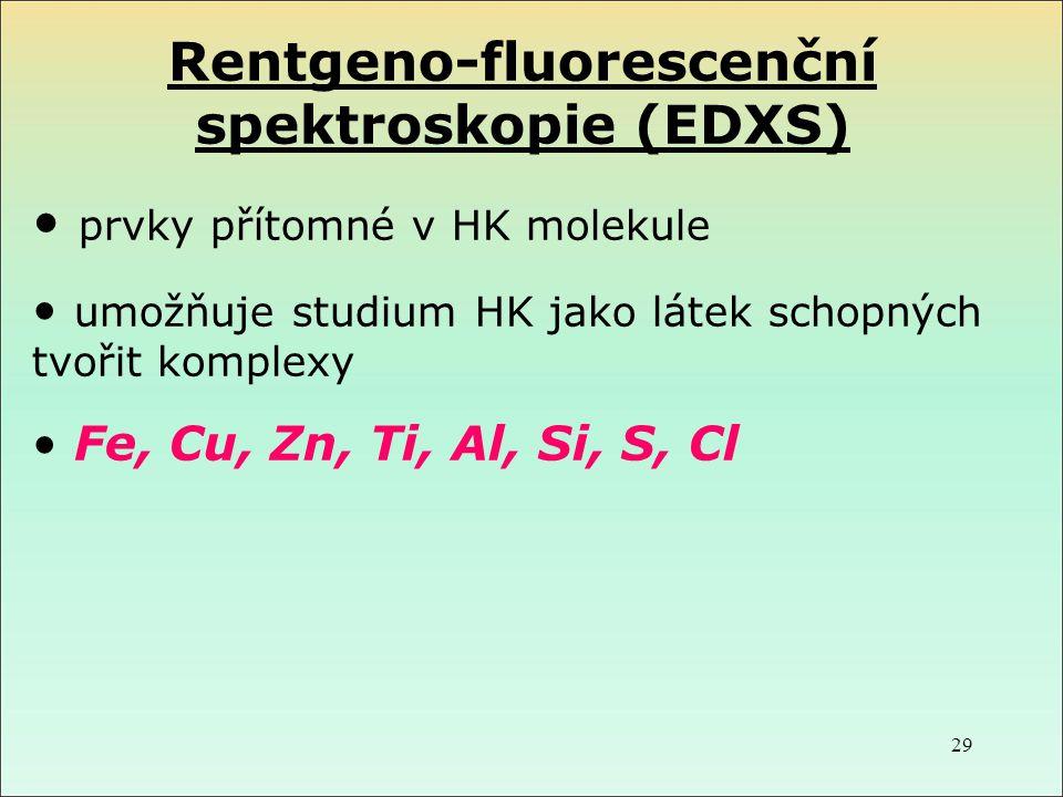 Rentgeno-fluorescenční spektroskopie (EDXS) prvky přítomné v HK molekule umožňuje studium HK jako látek schopných tvořit komplexy Fe, Cu, Zn, Ti, Al,
