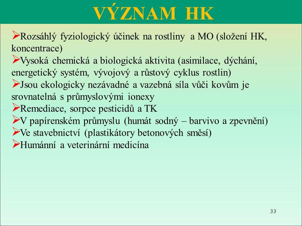  Rozsáhlý fyziologický účinek na rostliny a MO (složení HK, koncentrace)  Vysoká chemická a biologická aktivita (asimilace, dýchání, energetický sys