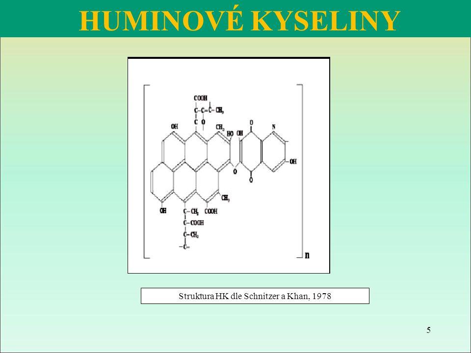 Conte & Piccolo (2002) → HK p ř edstavují organické supra-molekuly s cyklickou stavbou a vlastnostmi kyselin, které vznikají transformací rostlinných biopolymer ů HUMINOVÉ KYSELINY 6