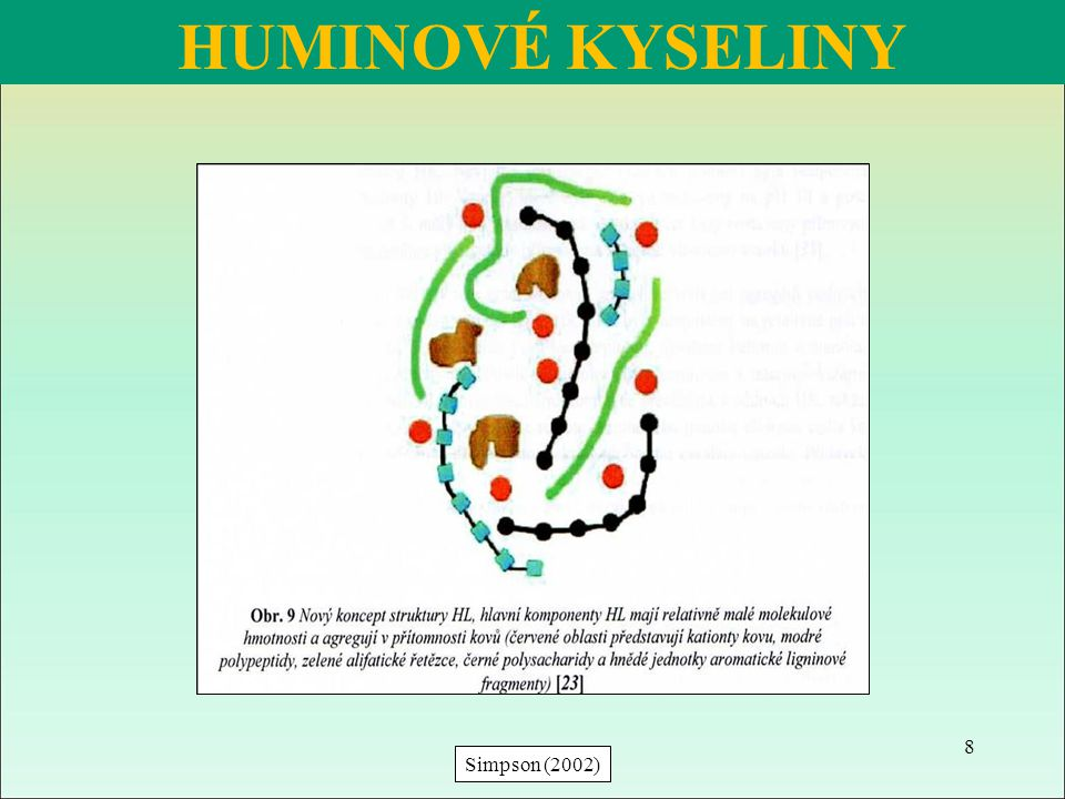 HUMINOVÉ KYSELINY Simpson (2002) 8