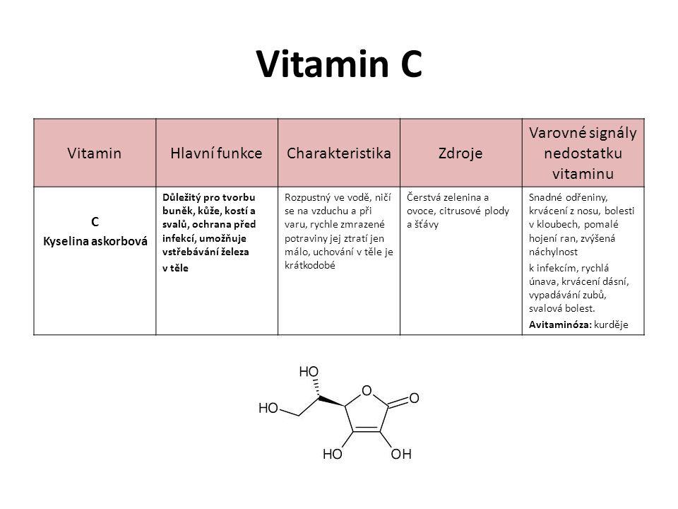 Vitamin C VitaminHlavní funkceCharakteristikaZdroje Varovné signály nedostatku vitaminu C Kyselina askorbová Důležitý pro tvorbu buněk, kůže, kostí a svalů, ochrana před infekcí, umožňuje vstřebávání železa v těle Rozpustný ve vodě, ničí se na vzduchu a při varu, rychle zmrazené potraviny jej ztratí jen málo, uchování v těle je krátkodobé Čerstvá zelenina a ovoce, citrusové plody a šťávy Snadné odřeniny, krvácení z nosu, bolesti v kloubech, pomalé hojení ran, zvýšená náchylnost k infekcím, rychlá únava, krvácení dásní, vypadávání zubů, svalová bolest.