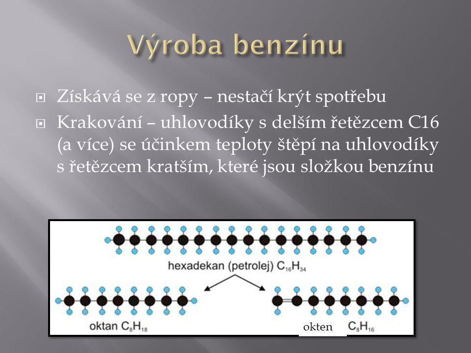  Získává se z ropy – nestačí krýt spotřebu  Krakování – uhlovodíky s delším řetězcem C16 (a více) se účinkem teploty štěpí na uhlovodíky s řetězcem kratším, které jsou složkou benzínu okten