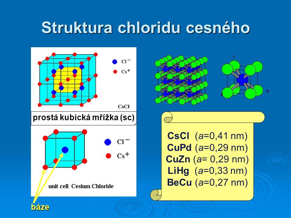 Struktura chloridu cesného báze prostá kubická mřížka (sc) CsCl (a=0,41 nm) CuPd (a=0,29 nm) CuZn (a= 0,29 nm) LiHg (a=0,33 nm) BeCu (a=0,27 nm)