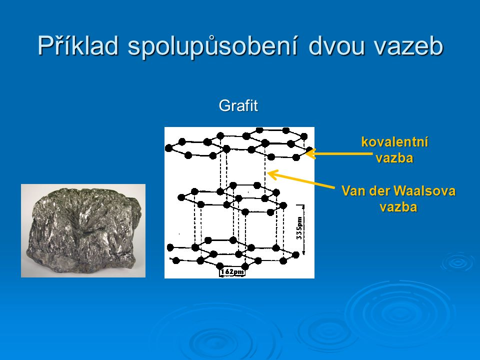 Příklad spolupůsobení dvou vazeb Grafit kovalentnívazba Van der Waalsova vazba