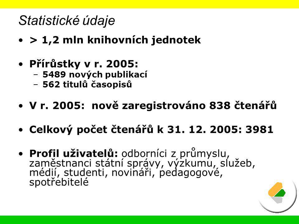 Statistické údaje > 1,2 mln knihovních jednotek Přírůstky v r. 2005: –5489 nových publikací –562 titulů časopisů V r. 2005: nově zaregistrováno 838 čt