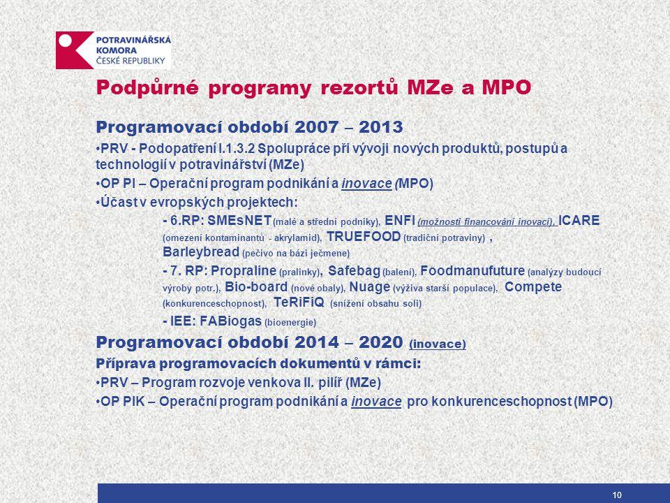 Podpůrné programy rezortů MZe a MPO Programovací období 2007 – 2013 PRV - Podopatření I.1.3.2 Spolupráce při vývoji nových produktů, postupů a technologií v potravinářství (MZe) OP PI – Operační program podnikání a inovace (MPO) Účast v evropských projektech: - 6.RP: SMEsNET (malé a střední podniky), ENFI (možnosti financování inovací), ICARE (omezení kontaminantů - akrylamid), TRUEFOOD (tradiční potraviny), Barleybread (pečivo na bázi ječmene) - 7.
