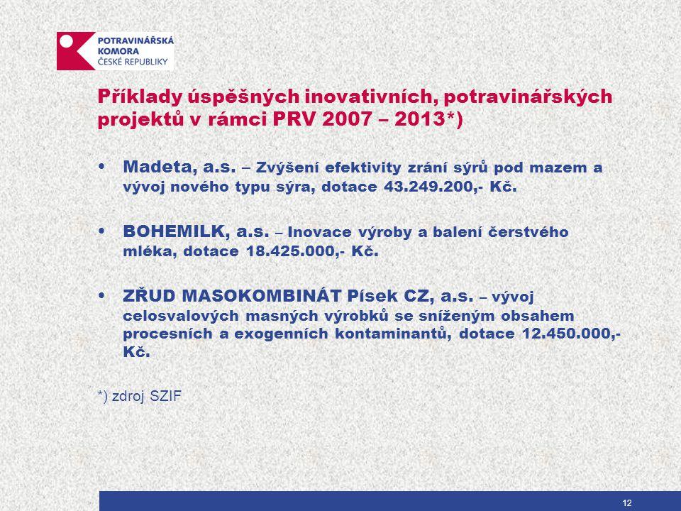Příklady úspěšných inovativních, potravinářských projektů v rámci PRV 2007 – 2013*) Madeta, a.s.