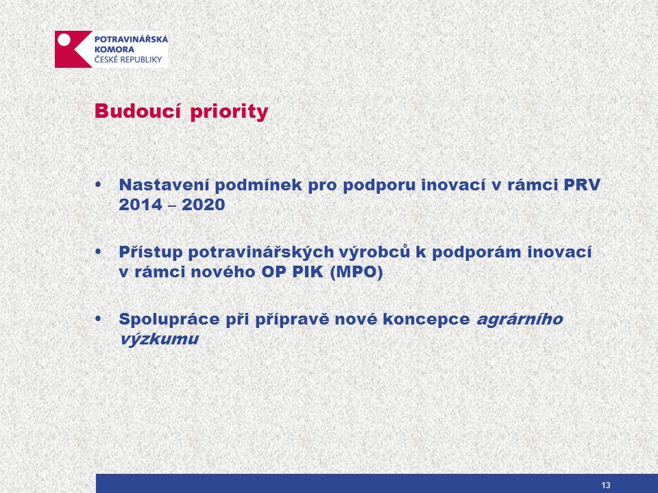Nastavení podmínek pro podporu inovací v rámci PRV 2014 – 2020 Přístup potravinářských výrobců k podporám inovací v rámci nového OP PIK (MPO) Spolupráce při přípravě nové koncepce agrárního výzkumu 13 Budoucí priority