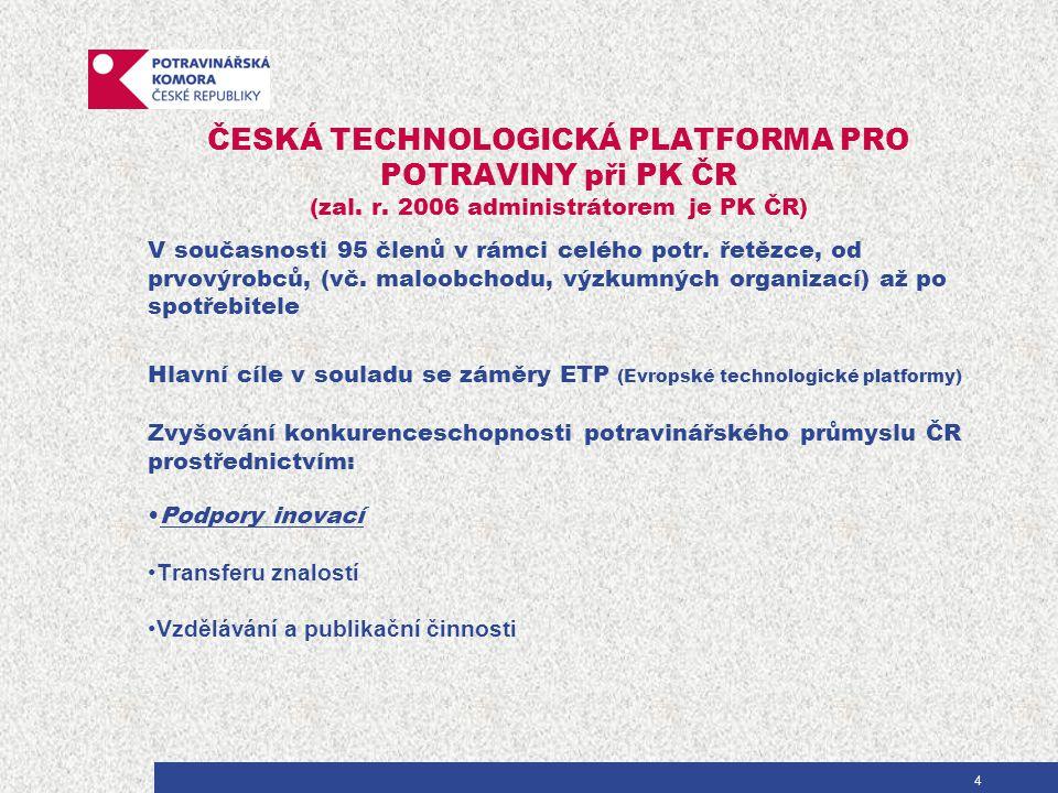 ČESKÁ TECHNOLOGICKÁ PLATFORMA PRO POTRAVINY při PK ČR (zal.