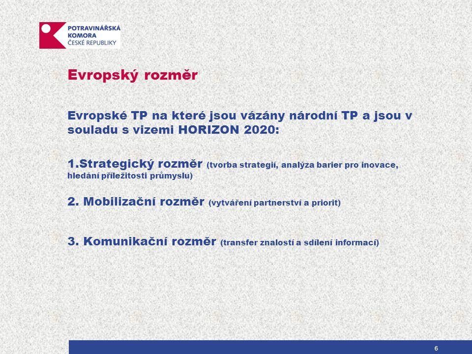 Evropský rozměr Evropské TP na které jsou vázány národní TP a jsou v souladu s vizemi HORIZON 2020: 1.Strategický rozměr (tvorba strategií, analýza barier pro inovace, hledání příležitosti průmyslu) 2.