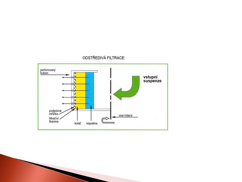  Pórovitým materiálem neprojde pevná látka, ta se zde zachytí, zatímco kapalina nebo plyn jí projdou.