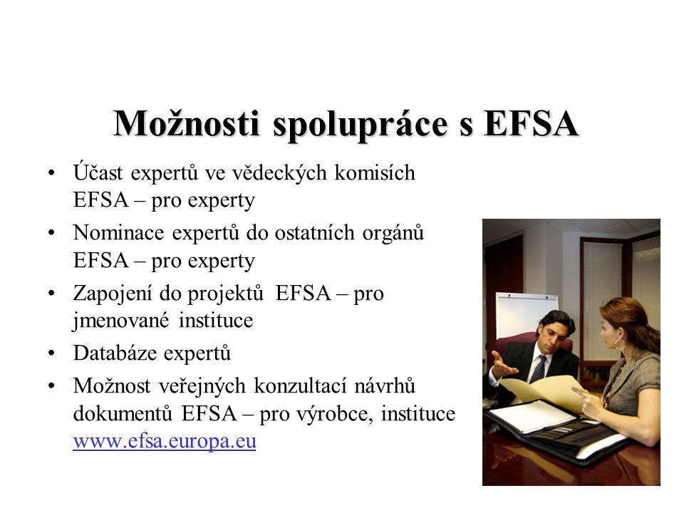 Účast expertů ve vědeckých komisích EFSA – pro experty Nominace expertů do ostatních orgánů EFSA – pro experty Zapojení do projektů EFSA – pro jmenova