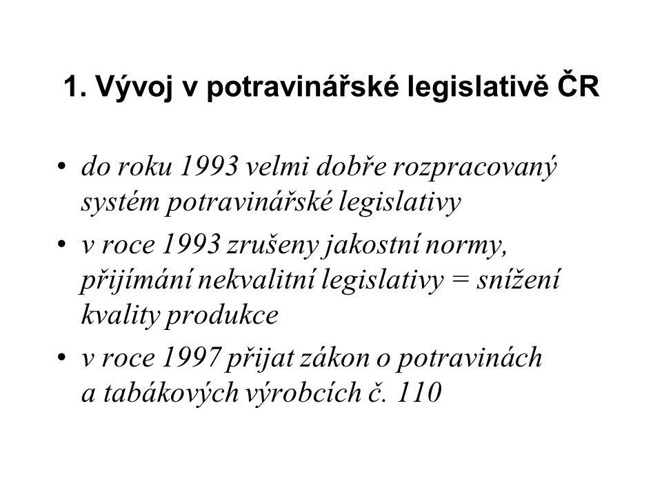 1. Vývoj v potravinářské legislativě ČR do roku 1993 velmi dobře rozpracovaný systém potravinářské legislativy v roce 1993 zrušeny jakostní normy, při