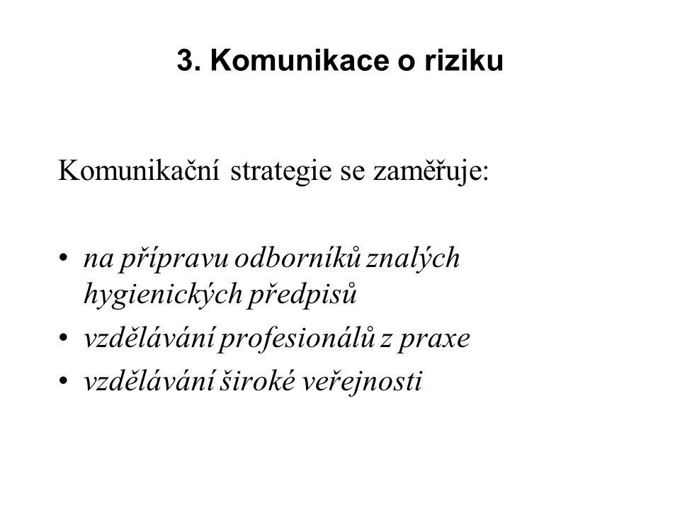 3. Komunikace o riziku Komunikační strategie se zaměřuje: na přípravu odborníků znalých hygienických předpisů vzdělávání profesionálů z praxe vzdělává