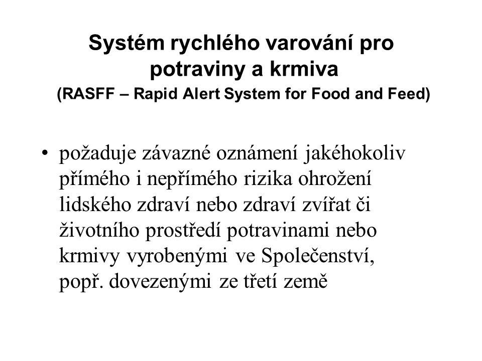 Systém rychlého varování pro potraviny a krmiva (RASFF – Rapid Alert System for Food and Feed) požaduje závazné oznámení jakéhokoliv přímého i nepřímé