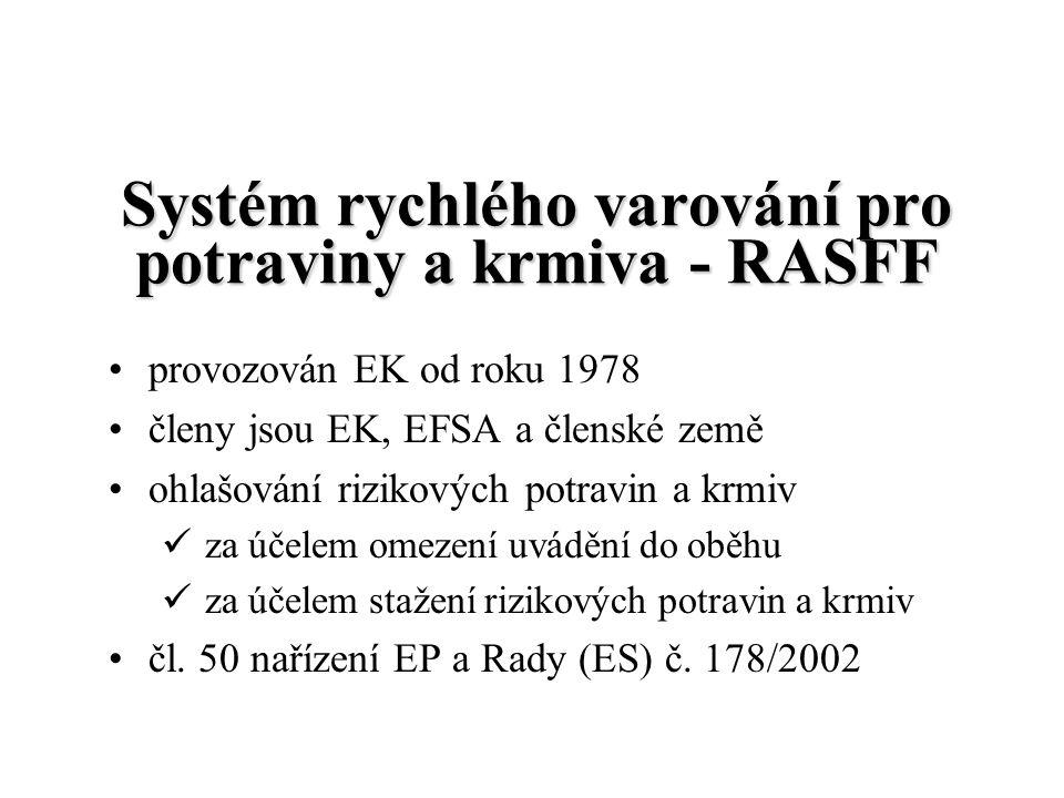 Systém rychlého varování pro potraviny a krmiva - RASFF provozován EK od roku 1978 členy jsou EK, EFSA a členské země ohlašování rizikových potravin a