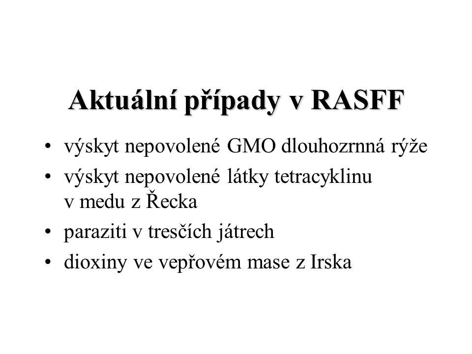 Aktuální případy v RASFF výskyt nepovolené GMO dlouhozrnná rýže výskyt nepovolené látky tetracyklinu v medu z Řecka paraziti v tresčích játrech dioxin
