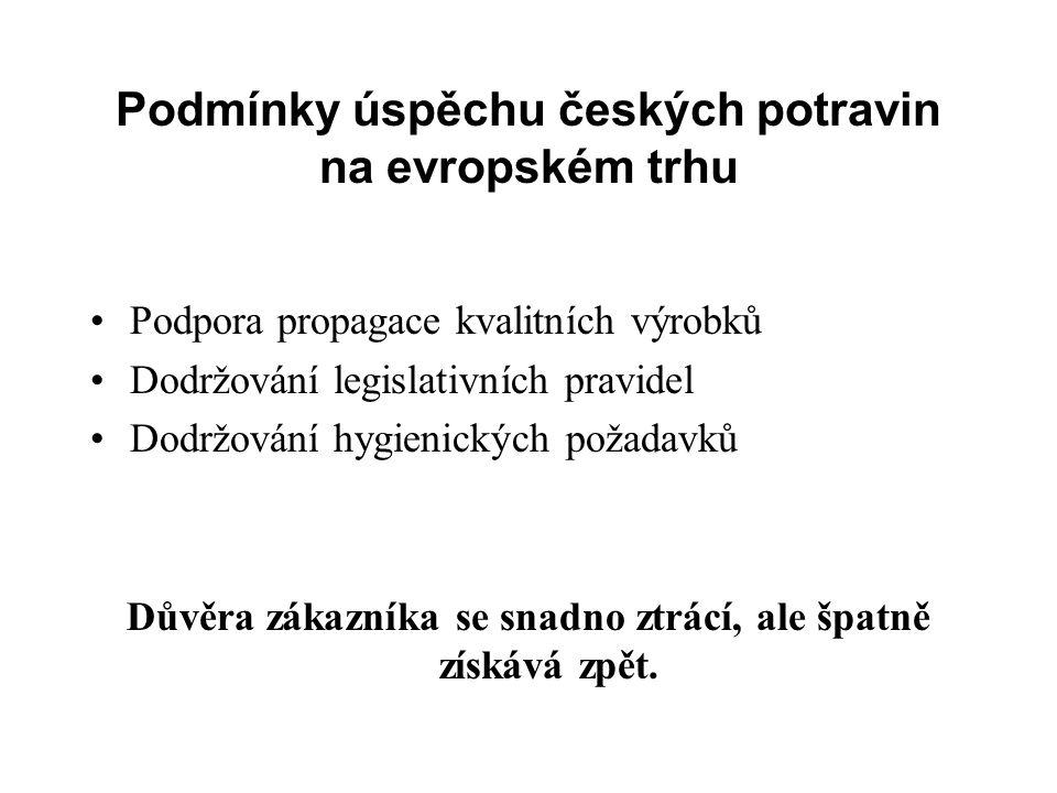 Podmínky úspěchu českých potravin na evropském trhu Podpora propagace kvalitních výrobků Dodržování legislativních pravidel Dodržování hygienických po