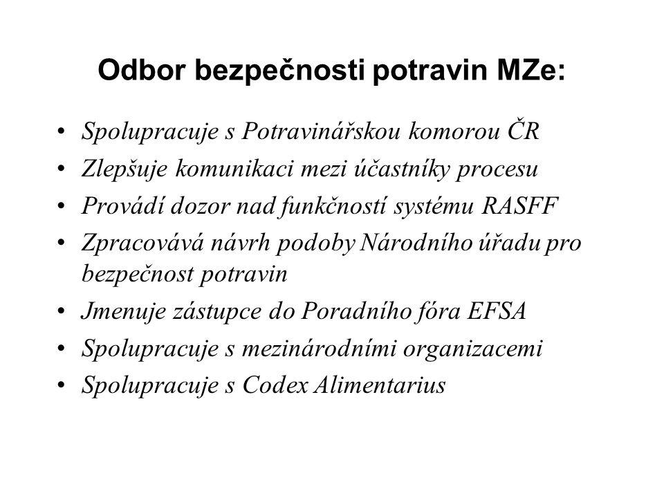 Odbor bezpečnosti potravin MZe: Spolupracuje s Potravinářskou komorou ČR Zlepšuje komunikaci mezi účastníky procesu Provádí dozor nad funkčností systé