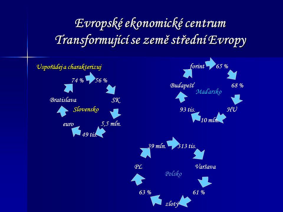 Evropské ekonomické centrum Transformující se země střední Evropy Uspořádej a charakterizuj 65 % 68 % HU 10 mln. 93 tis. Budapešť forint Maďarsko 56 %