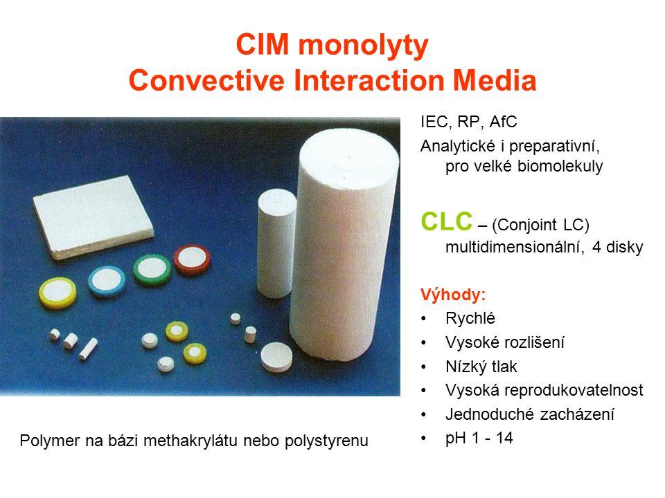 CIM monolyty Convective Interaction Media IEC, RP, AfC Analytické i preparativní, pro velké biomolekuly CLC – (Conjoint LC) multidimensionální, 4 disk
