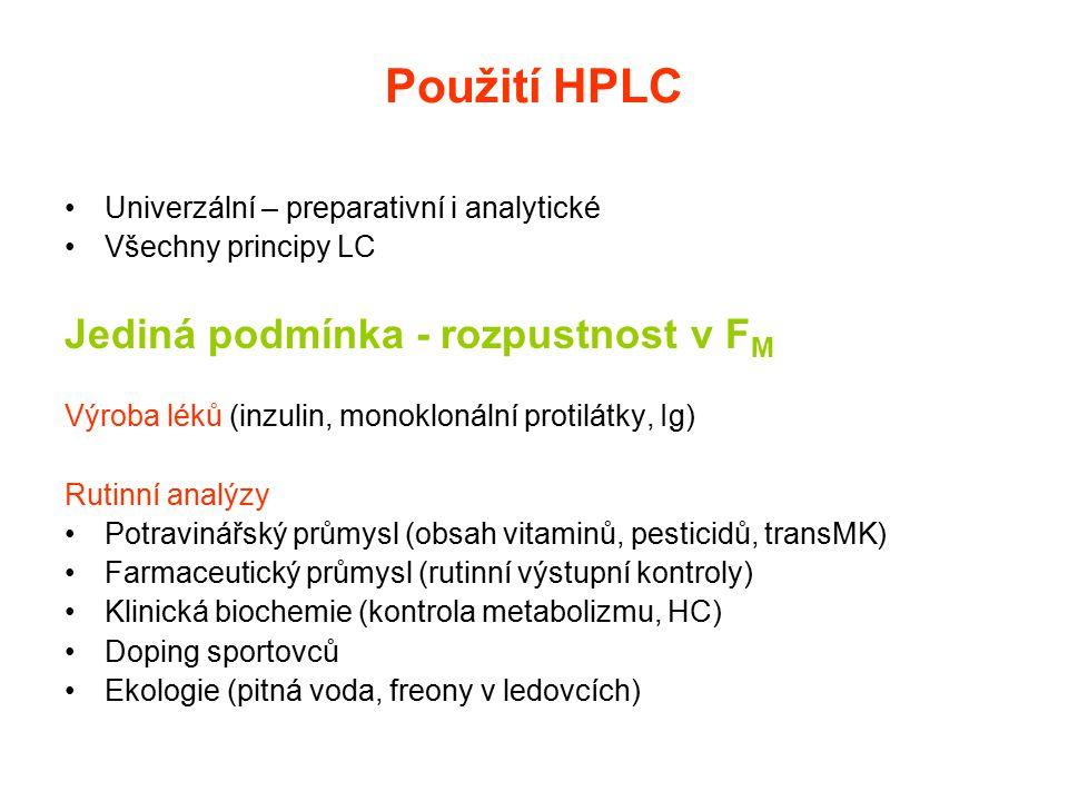 Použití HPLC Univerzální – preparativní i analytické Všechny principy LC Jediná podmínka - rozpustnost v F M Výroba léků (inzulin, monoklonální protil