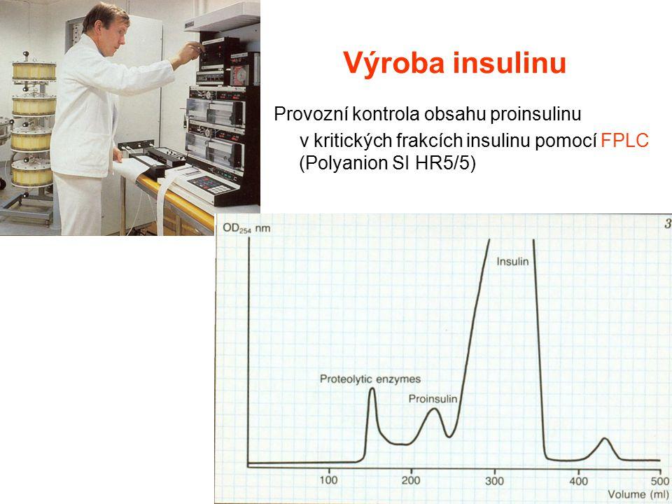 Výroba insulinu Provozní kontrola obsahu proinsulinu v kritických frakcích insulinu pomocí FPLC (Polyanion SI HR5/5)