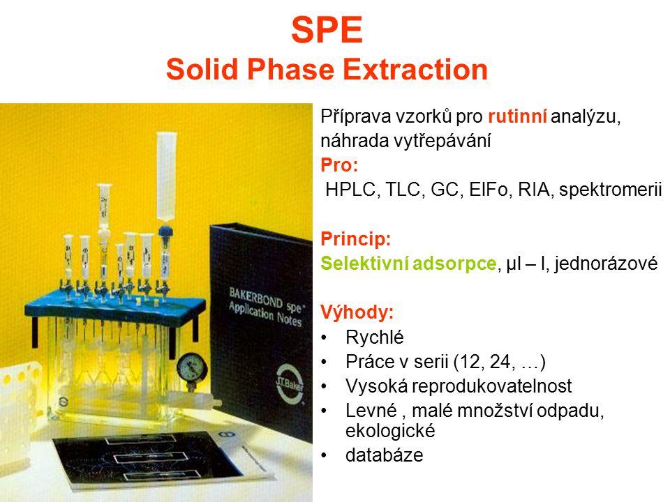 SPE Solid Phase Extraction Příprava vzorků pro rutinní analýzu, náhrada vytřepávání Pro: HPLC, TLC, GC, ElFo, RIA, spektromerii Princip: Selektivní ad