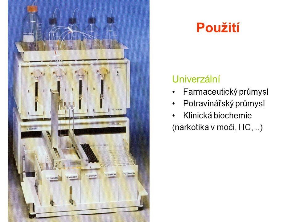 Použití Univerzální Farmaceutický průmysl Potravinářský průmysl Klinická biochemie (narkotika v moči, HC,..)
