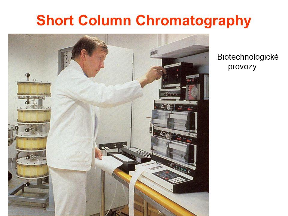 Short Column Chromatography Biotechnologické provozy
