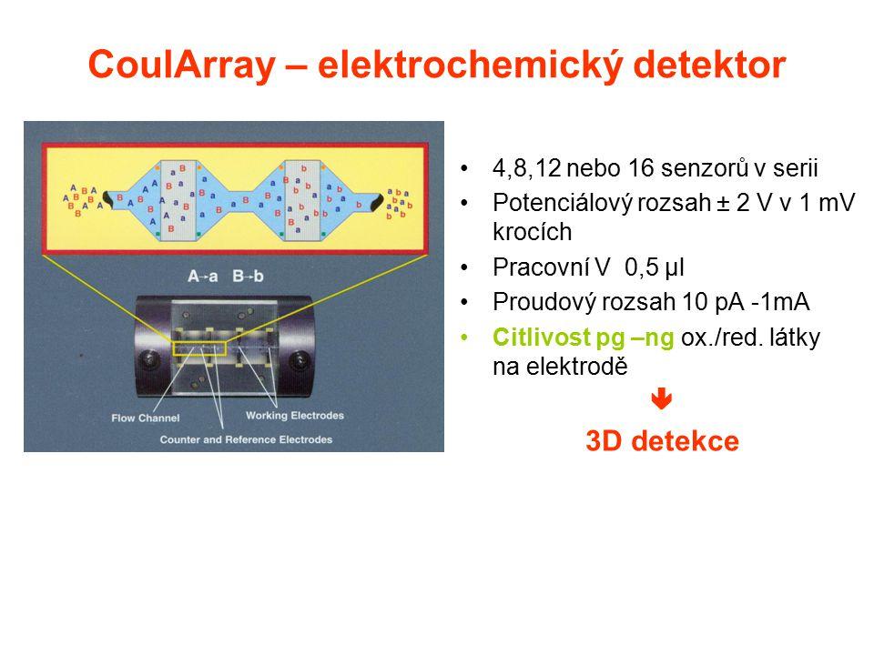 CoulArray – elektrochemický detektor 4,8,12 nebo 16 senzorů v serii Potenciálový rozsah ± 2 V v 1 mV krocích Pracovní V 0,5 μl Proudový rozsah 10 pA -