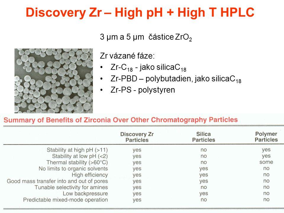 Discovery Zr – High pH + High T HPLC 3 μm a 5 μm částice ZrO 2 Zr vázané fáze: Zr-C 18 - jako silicaC 18 Zr-PBD – polybutadien, jako silicaC 18 Zr-PS