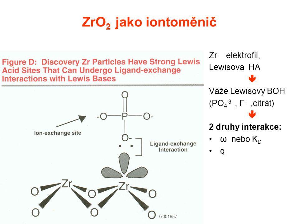 ZrO 2 jako iontoměnič Zr – elektrofil, Lewisova HA  Váže Lewisovy BOH (PO 4 3-, F -,citrát)  2 druhy interakce: ω nebo K D q